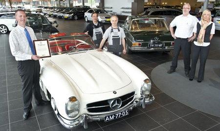 Rüttchen Personenwagens B.V. Vestiging Breda uw Classic Partner
